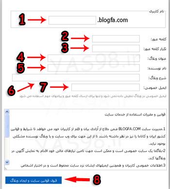 آموزش بلاگفا